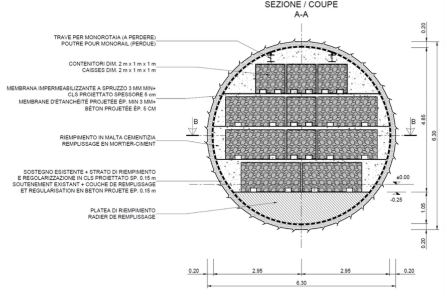 Sezione di stoccaggio di Rifiuti Contenenti Amianto (RCA) nel tunnel Maddalena1 -  Fonte Progetto di Variante TELT